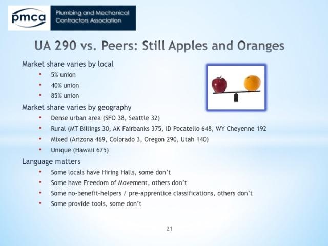 UA 290 vs Peers1