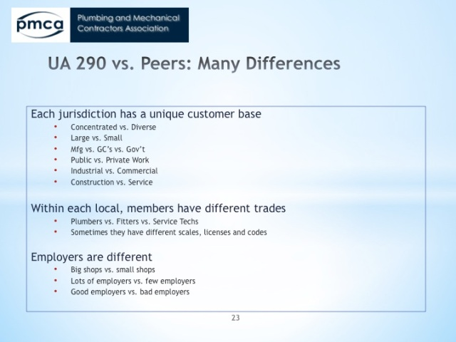 UA 290 vs Peers3